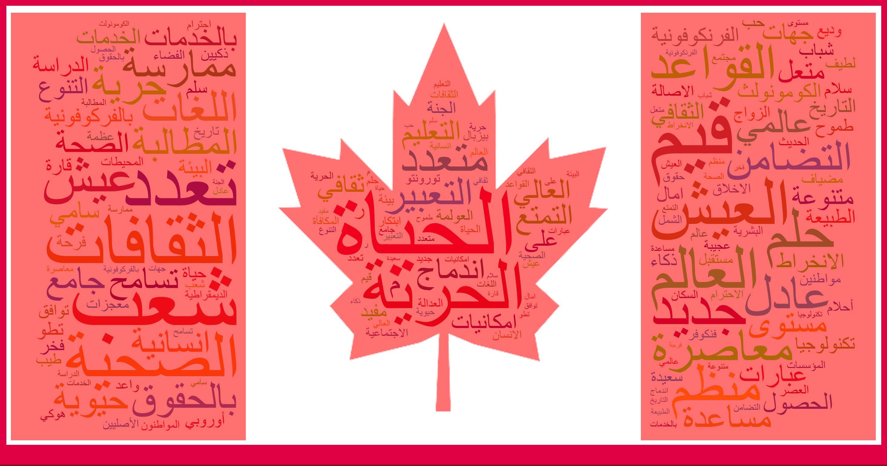 كندا بكلماتكم