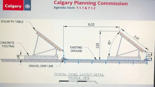 رسوم مشروع المحطّة الكهروضوئيّة في مدينة كالغاري/City of Calgary