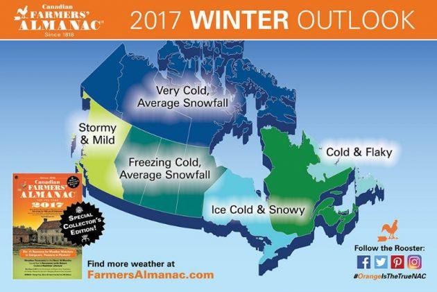 winter-outlook-farmers-almanac