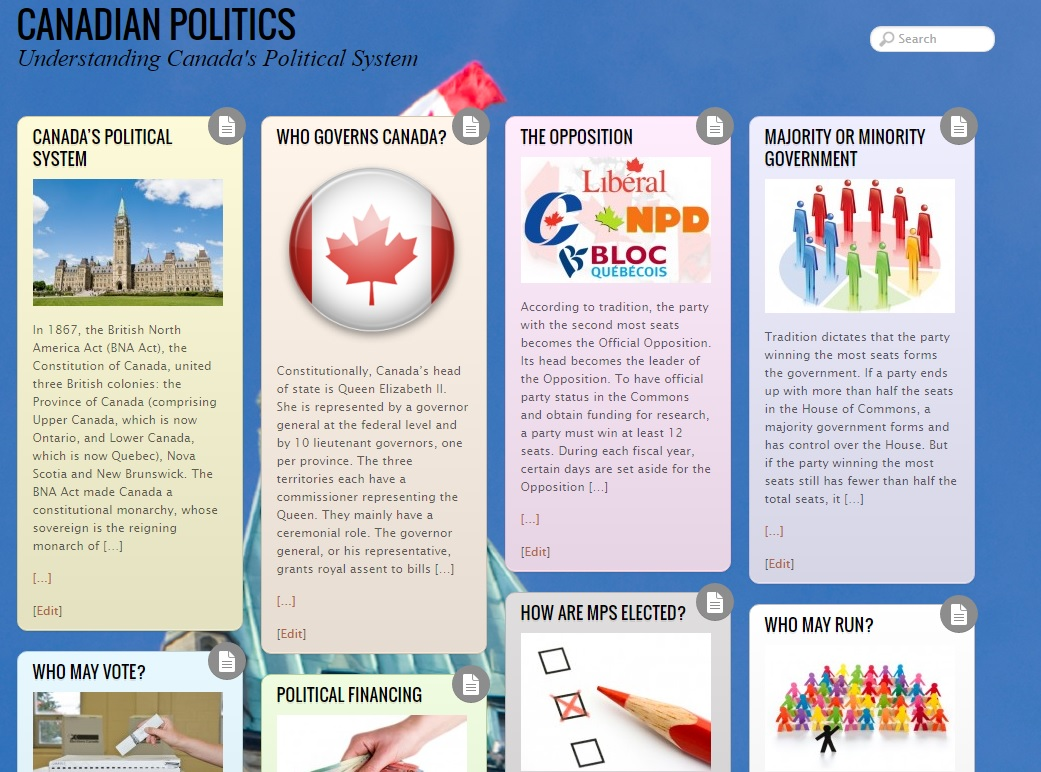 the role of constitutional politics to canadian federalism