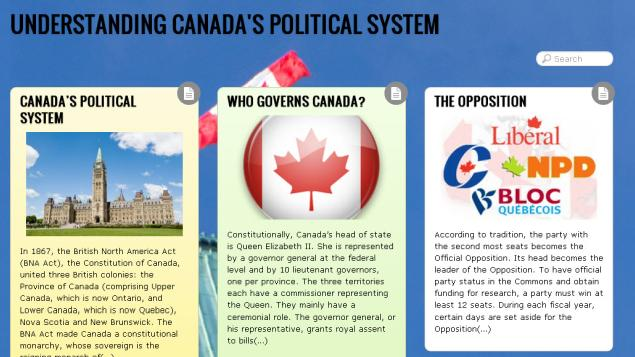 Understanding Canada's Political System