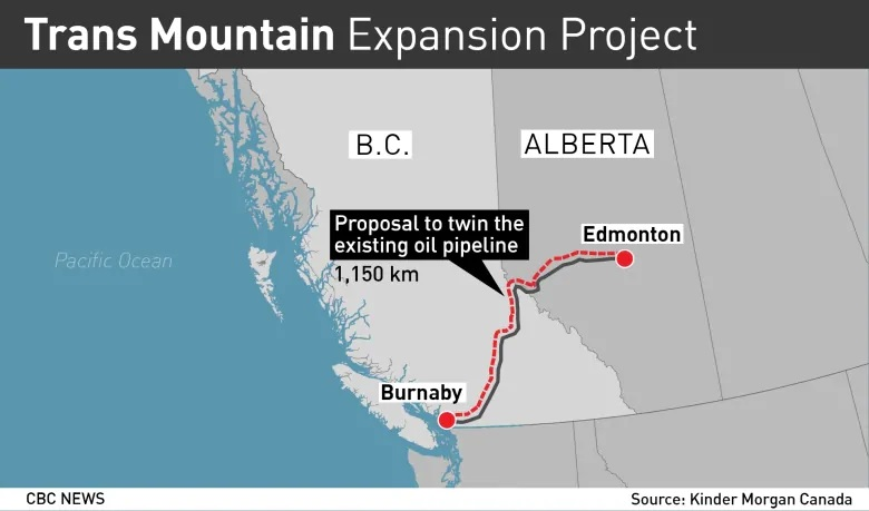 A major setback for the Trans Mountain pipeline