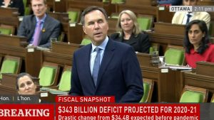 Government provides it COVID-delayed fiscal update: $343 billion deficit