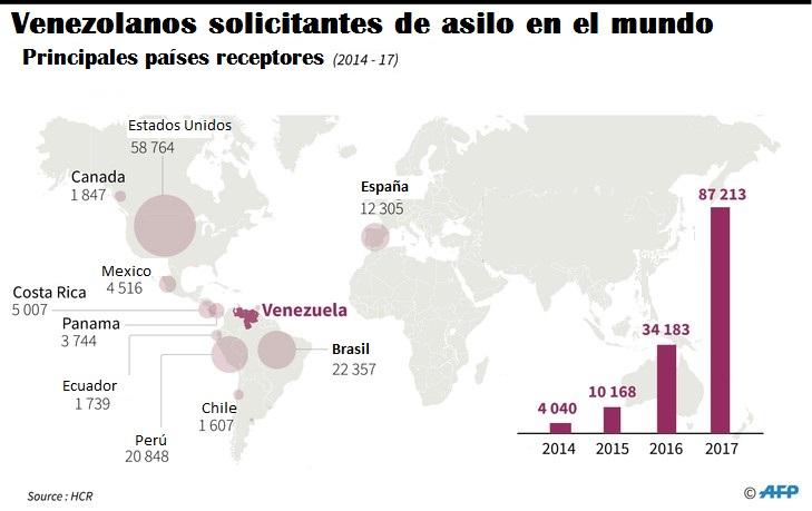 Canadá prohíbe las elecciones en embajada venezolana en ese país