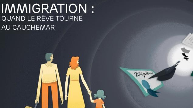 Immigration: quand le rêve tourne au cauchemar