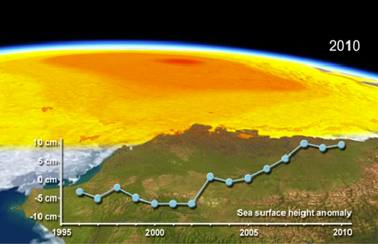 CPOM scientists have discovered that the freswater stored in the western Arctic Ocean has increased by 8000km3 between the mid 1990s and 2010. UCL - ESA - PVL illustration. Courtesy Alasaka Dispatch.