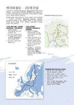 Arctic Corridor brochure in Korean. (Cryopolitics)
