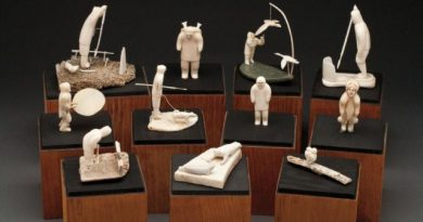 The Norman Hallendy Collection of Inuit Miniatures. The collection was assembled during Hallendy