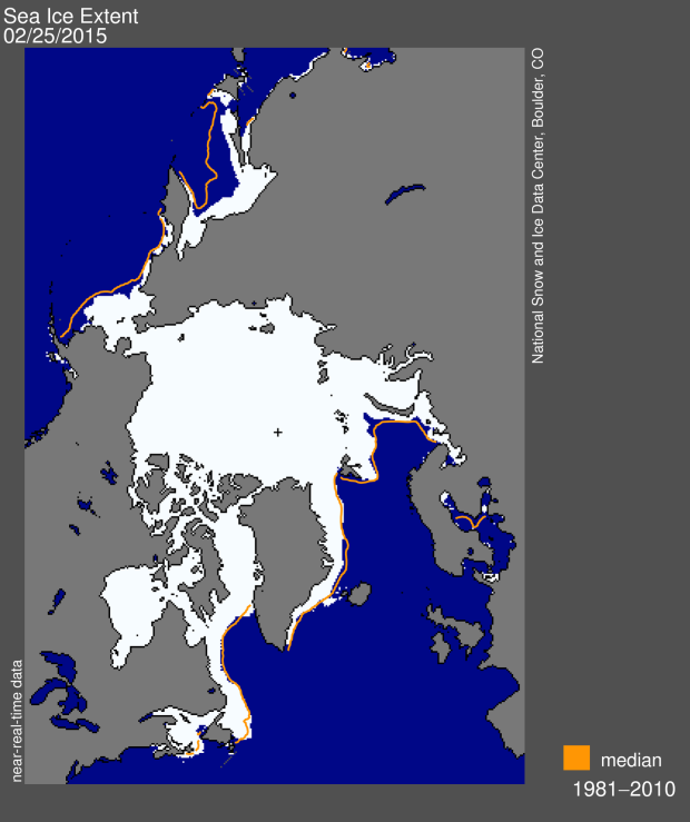 Arctic sea ice extent for February 25, 2015 was 14.54 million square kilometres. The orange line shows the 1981 to 2010 median extent for that day. The black cross indicates the geographic North Pole. (U.S. National Snow and Ice Data Center)