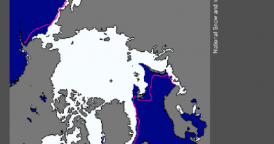 Arctic sea ice extent for January 2016 was 13.53 million square kilometers (5.2 million square miles). The magenta line shows the 1981 to 2010 median extent for that month. The black cross indicates the geographic North Pole. (National Snow and Ice Data Center)