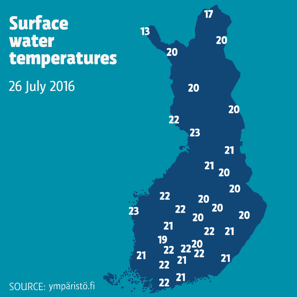 Lake waters are at or above 20 degrees Celsius nearly everywhere in Finland. (Yle Uutisgrafiikka)