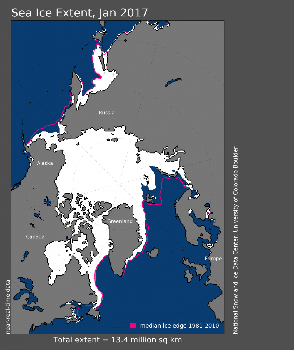 january-sea-ice-extent-record-low-barents-and-kara-seas