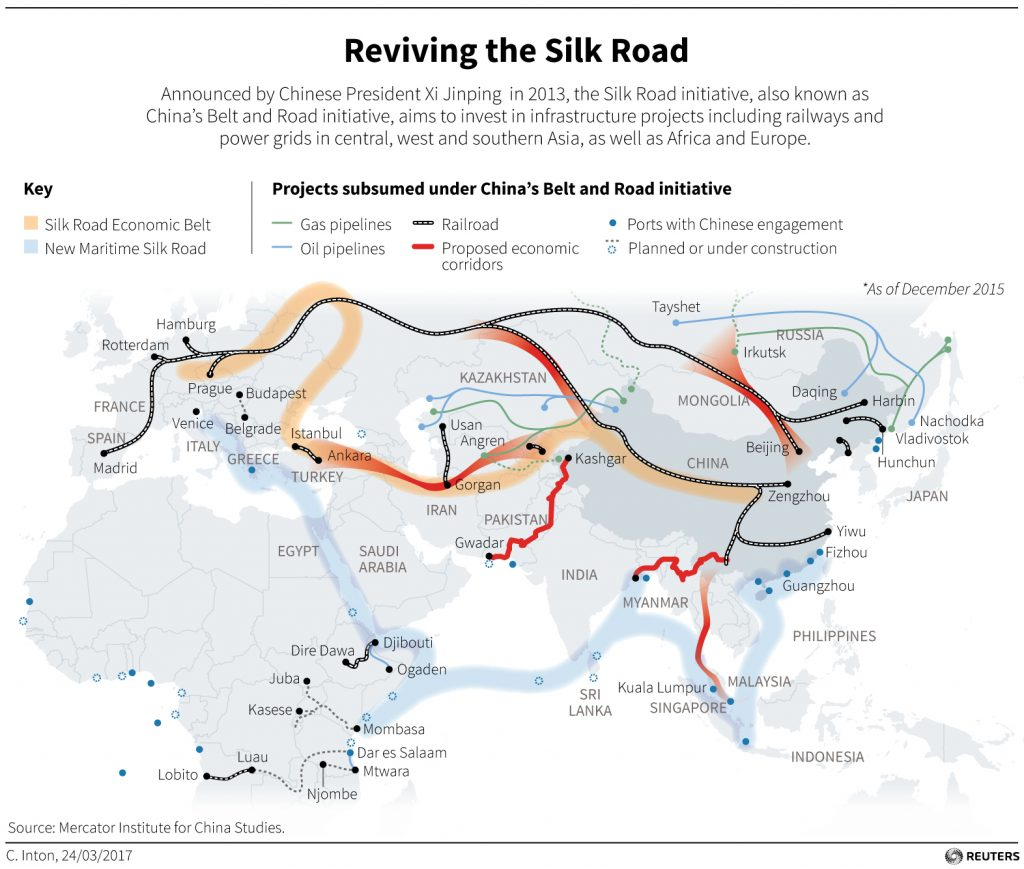 the silk road to - photo #27