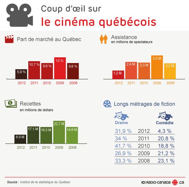 cinema_quebecois