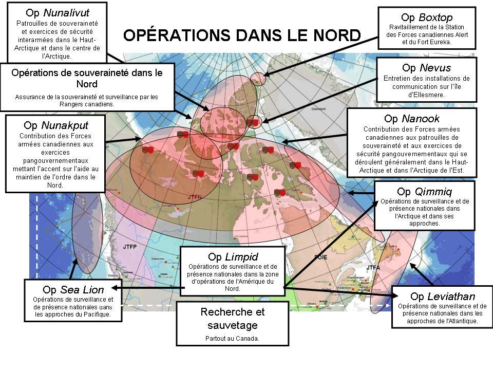 Ministère de la Défense nationale et les Forces armées canadiennes