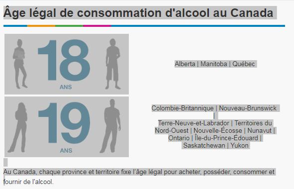 Quel est l'âge légal de la datation au Canada