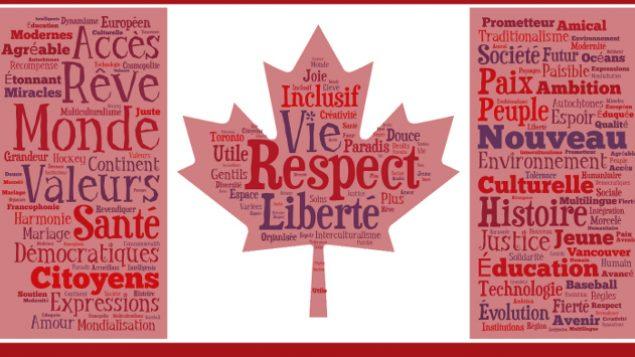Canada dans vos mots