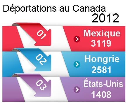 Deportations-1