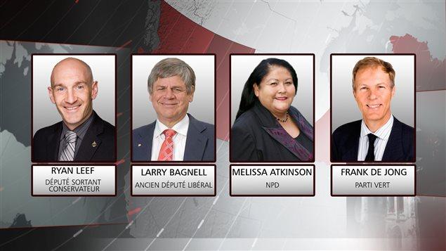 Les quatre candidats au Yukon en vue des élections fédérales. (ICI Radio-Canada)